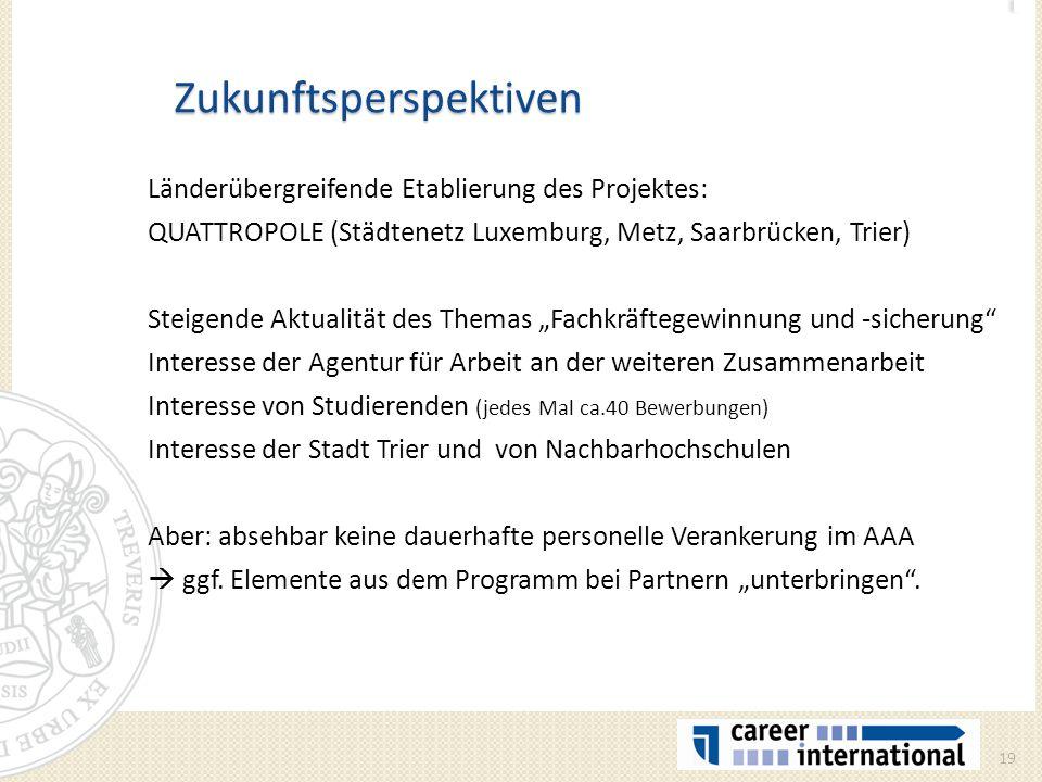 Zukunftsperspektiven Länderübergreifende Etablierung des Projektes: QUATTROPOLE (Städtenetz Luxemburg, Metz, Saarbrücken, Trier) Steigende Aktualität