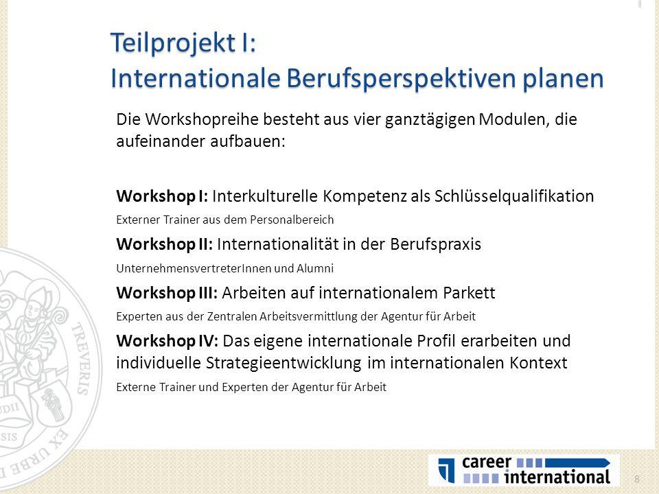 Teilprojekt I: Internationale Berufsperspektiven planen Die Workshopreihe besteht aus vier ganztägigen Modulen, die aufeinander aufbauen: Workshop I: