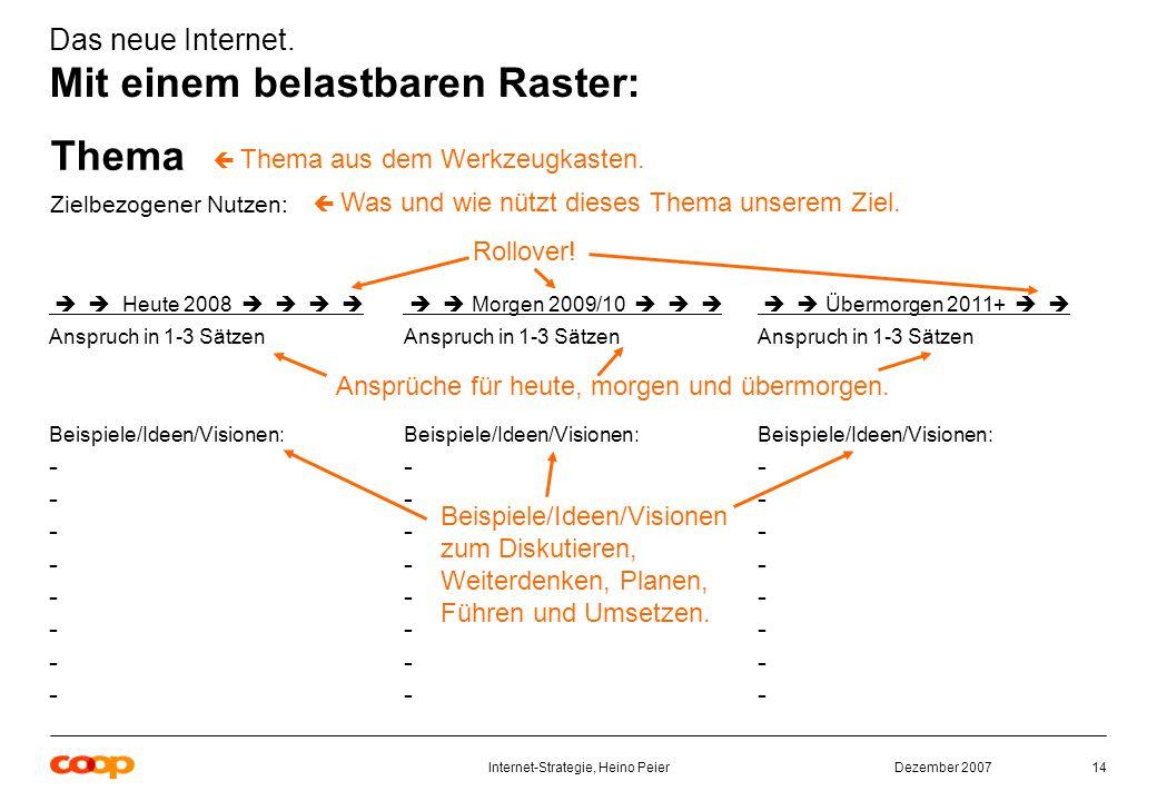 Dezember 2007Internet-Strategie, Heino Peier14 Thema Zielbezogener Nutzen:   Heute 2008     Anspruch in 1-3 Sätzen Beispiele/Ideen/Visionen: -   Morgen 2009/10    Anspruch in 1-3 Sätzen Beispiele/Ideen/Visionen: -   Übermorgen 2011+   Anspruch in 1-3 Sätzen Beispiele/Ideen/Visionen: - Das neue Internet.
