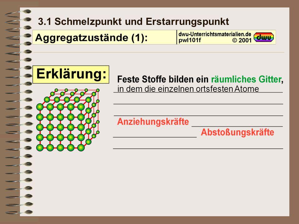 3.1 Schmelzpunkt und Erstarrungspunkt in dem die einzelnen ortsfesten Atome durch Kräfte in ihrer Position gehalten