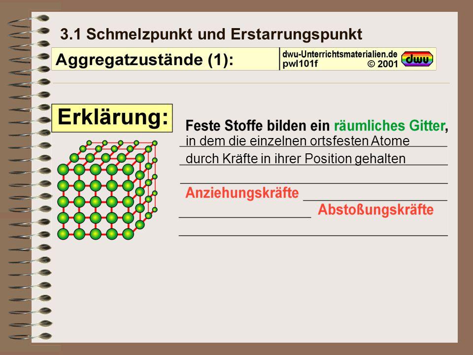 3.1 Schmelzpunkt und Erstarrungspunkt in dem die einzelnen ortsfesten Atome durch Kräfte in ihrer Position gehalten werden.