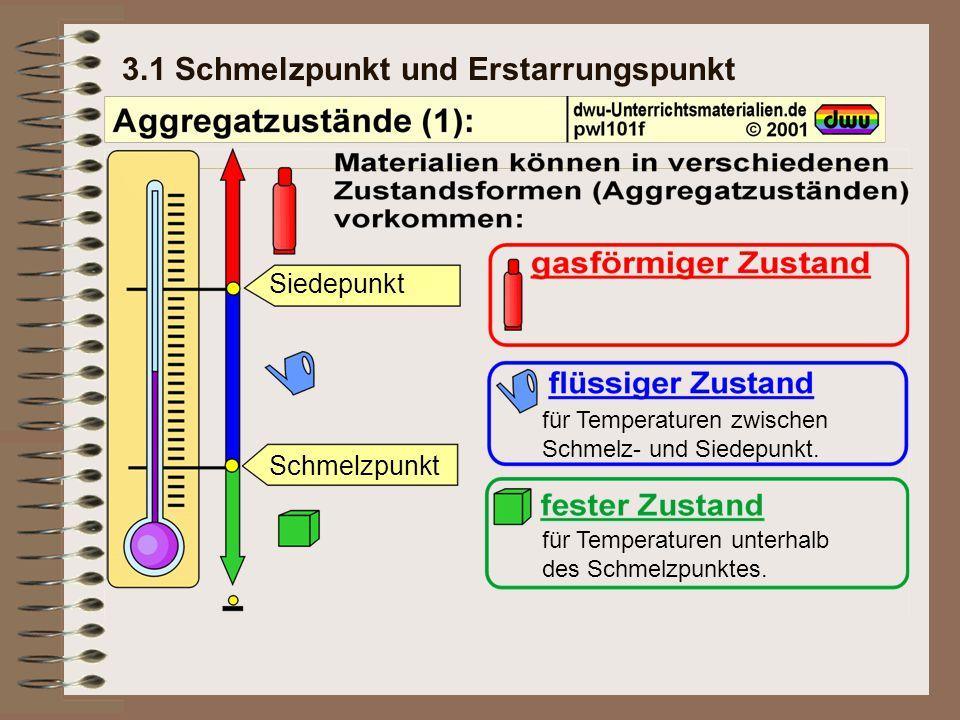 3.1 Schmelzpunkt und Erstarrungspunkt Schmelzpunkt Siedepunkt für Temperaturen unterhalb des Schmelzpunktes.