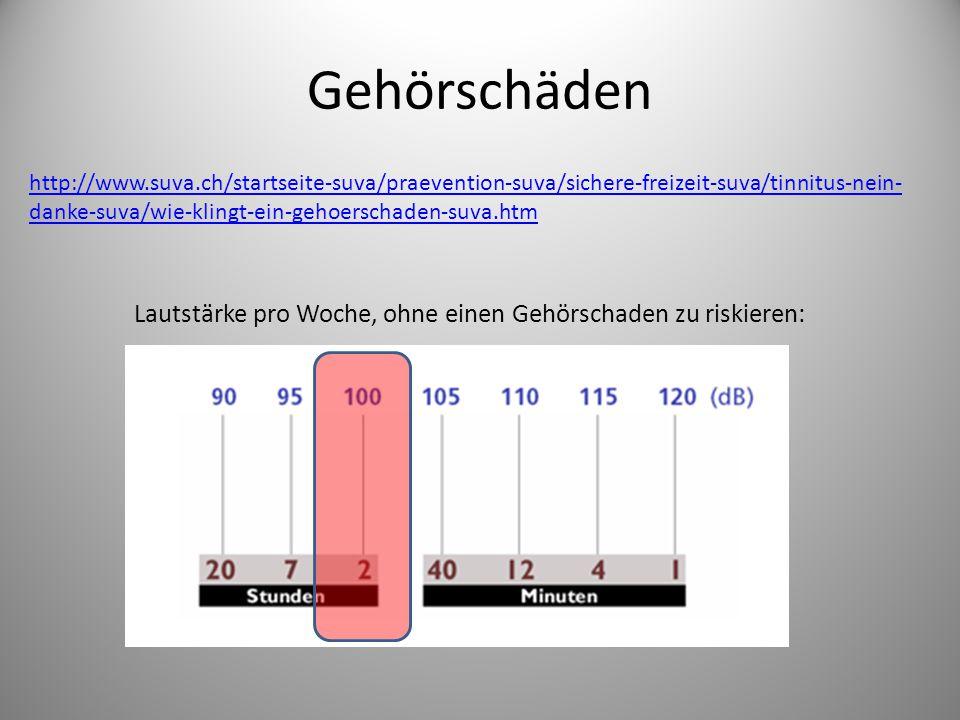 Gehörschäden http://www.suva.ch/startseite-suva/praevention-suva/sichere-freizeit-suva/tinnitus-nein- danke-suva/wie-klingt-ein-gehoerschaden-suva.htm