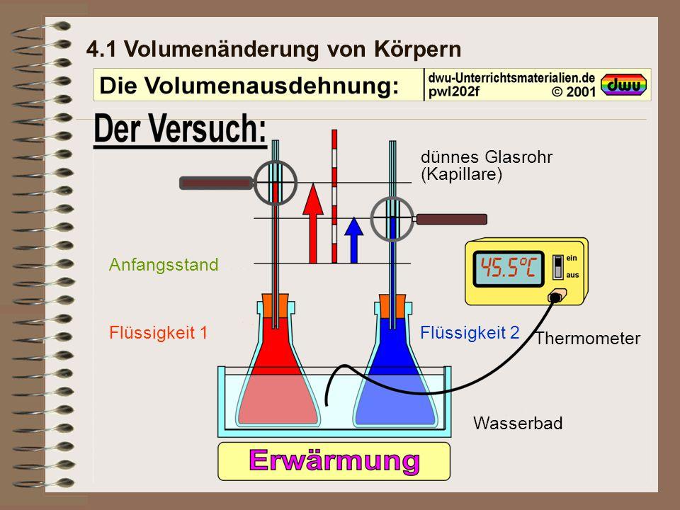 4.1 Volumenänderung von Körpern dünnes Glasrohr (Kapillare) Thermometer Wasserbad Anfangsstand Flüssigkeit 1Flüssigkeit 2
