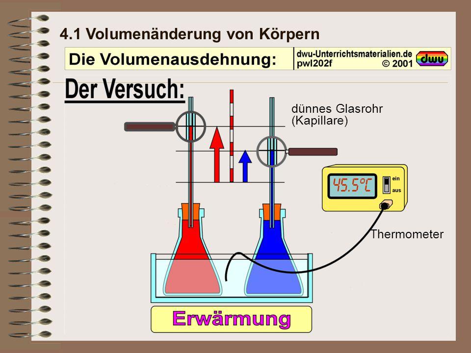 4.1 Volumenänderung von Körpern dünnes Glasrohr (Kapillare) Thermometer