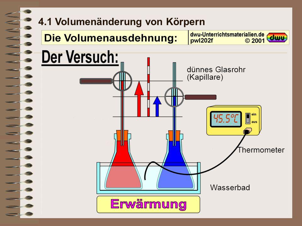 4.1 Volumenänderung von Körpern dünnes Glasrohr (Kapillare) Thermometer Wasserbad Flüssigkeit 1