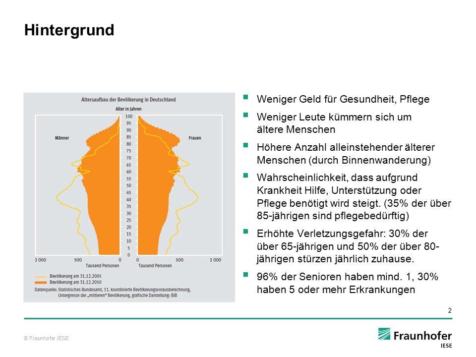 © Fraunhofer IESE 2 Hintergrund  Weniger Geld für Gesundheit, Pflege  Weniger Leute kümmern sich um ältere Menschen  Höhere Anzahl alleinstehender