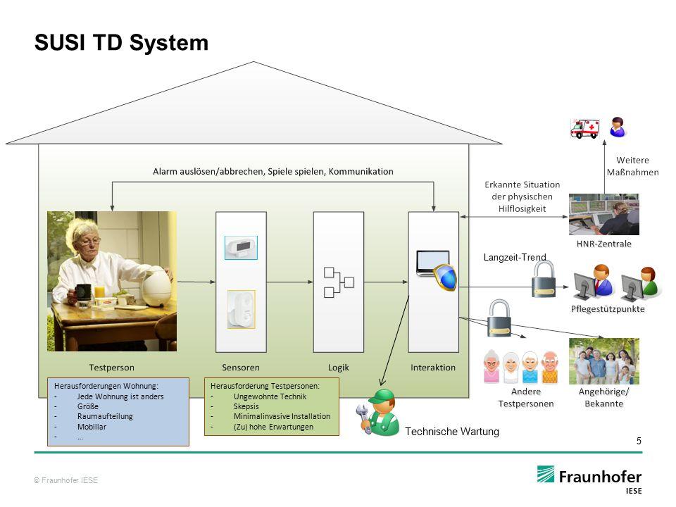 © Fraunhofer IESE 5 SUSI TD System Technische Wartung Langzeit-Trend Herausforderungen Wohnung: -Jede Wohnung ist anders -Größe -Raumaufteilung -Mobil