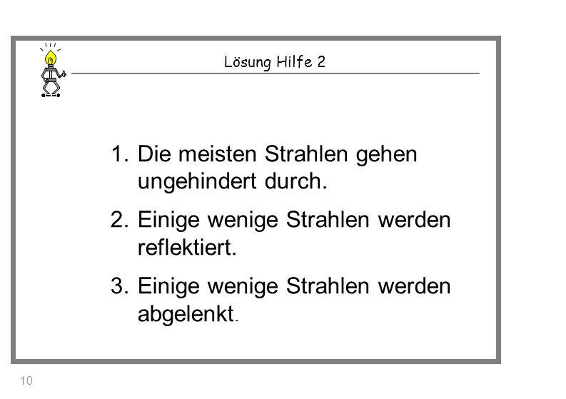 Lösung Hilfe 2 1.Die meisten Strahlen gehen ungehindert durch. 2.Einige wenige Strahlen werden reflektiert. 3.Einige wenige Strahlen werden abgelenkt.
