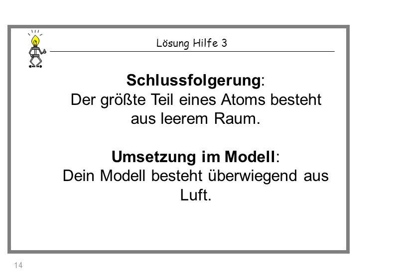 Lösung Hilfe 3 Schlussfolgerung: Der größte Teil eines Atoms besteht aus leerem Raum. Umsetzung im Modell: Dein Modell besteht überwiegend aus Luft. 1