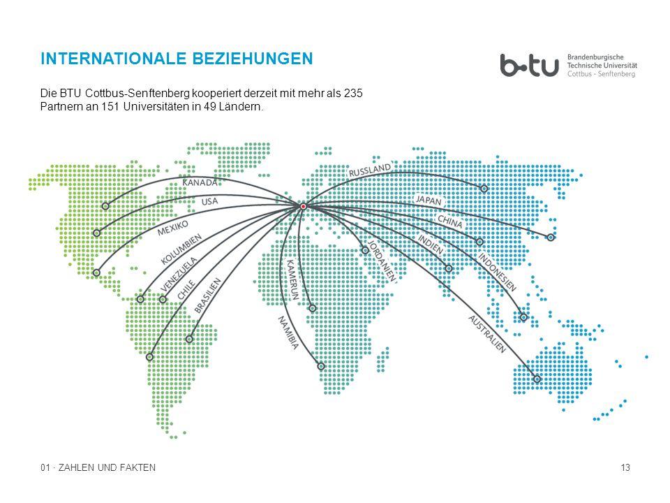 1301 · ZAHLEN UND FAKTEN INTERNATIONALE BEZIEHUNGEN Die BTU Cottbus-Senftenberg kooperiert derzeit mit mehr als 235 Partnern an 151 Universitäten in 49 Ländern.