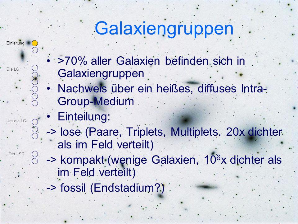 Galaxiengruppen >70% aller Galaxien befinden sich in Galaxiengruppen Nachweis über ein heißes, diffuses Intra- Group-Medium Einteilung: -> lose (Paare