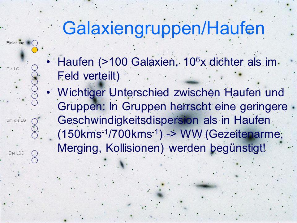 Galaxiengruppen/Haufen Haufen (>100 Galaxien, 10 6 x dichter als im Feld verteilt) Wichtiger Unterschied zwischen Haufen und Gruppen: In Gruppen herrs