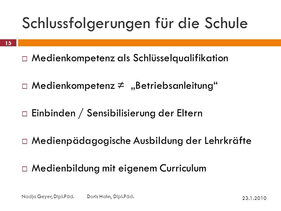 Schlussfolgerungen für die Schule 23.1.2010 Nadja Geyer, Dipl.Päd.