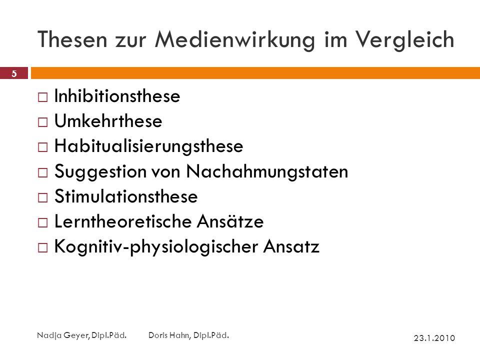 Thesen zur Medienwirkung im Vergleich 23.1.2010 Nadja Geyer, Dipl.Päd.