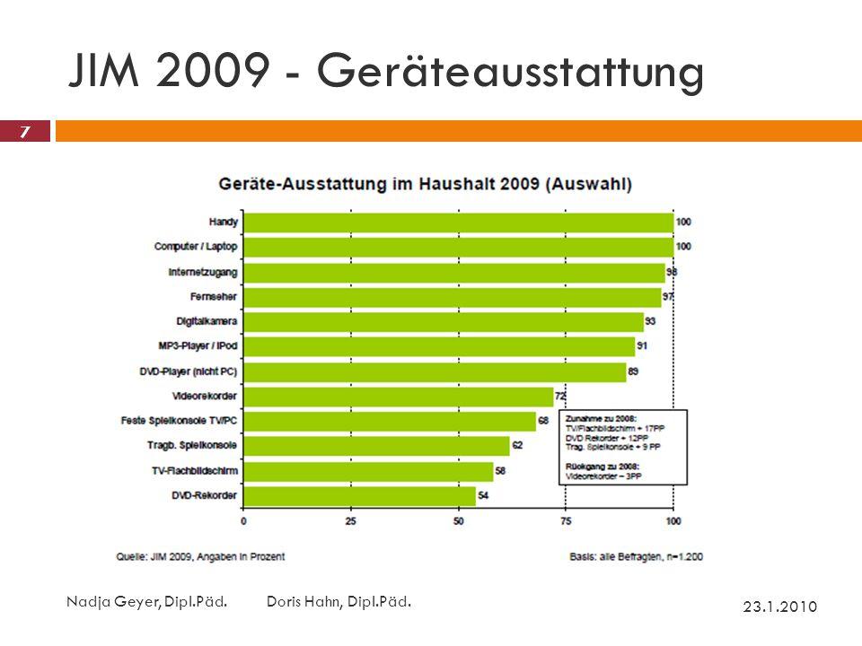 JIM 2009 - Geräteausstattung 23.1.2010 Nadja Geyer, Dipl.Päd. Doris Hahn, Dipl.Päd. 7