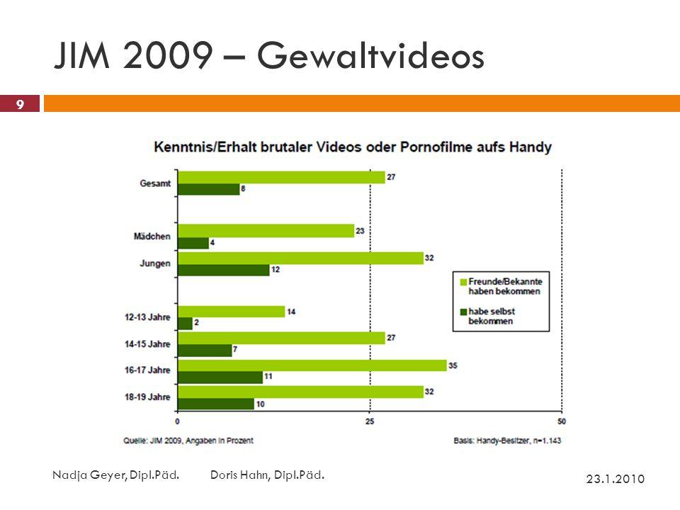 JIM 2009 – Gewaltvideos 23.1.2010 Nadja Geyer, Dipl.Päd. Doris Hahn, Dipl.Päd. 9