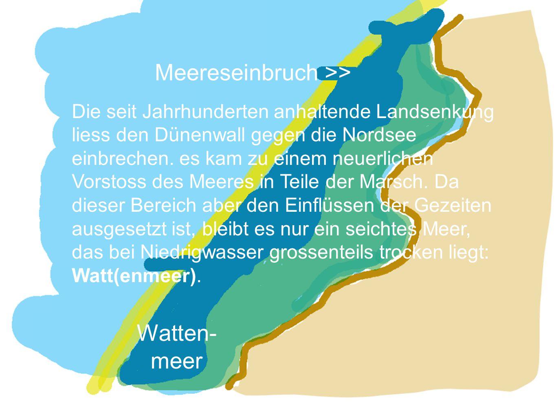 Meereseinbruch >> Watten- meer Die seit Jahrhunderten anhaltende Landsenkung liess den Dünenwall gegen die Nordsee einbrechen. es kam zu einem neuerli
