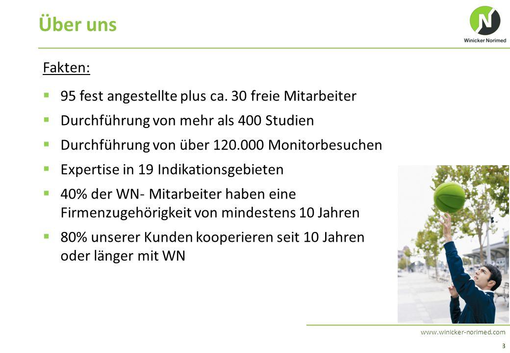 3 www.winicker-norimed.com Über uns Fakten:  95 fest angestellte plus ca. 30 freie Mitarbeiter  Durchführung von mehr als 400 Studien  Durchführung