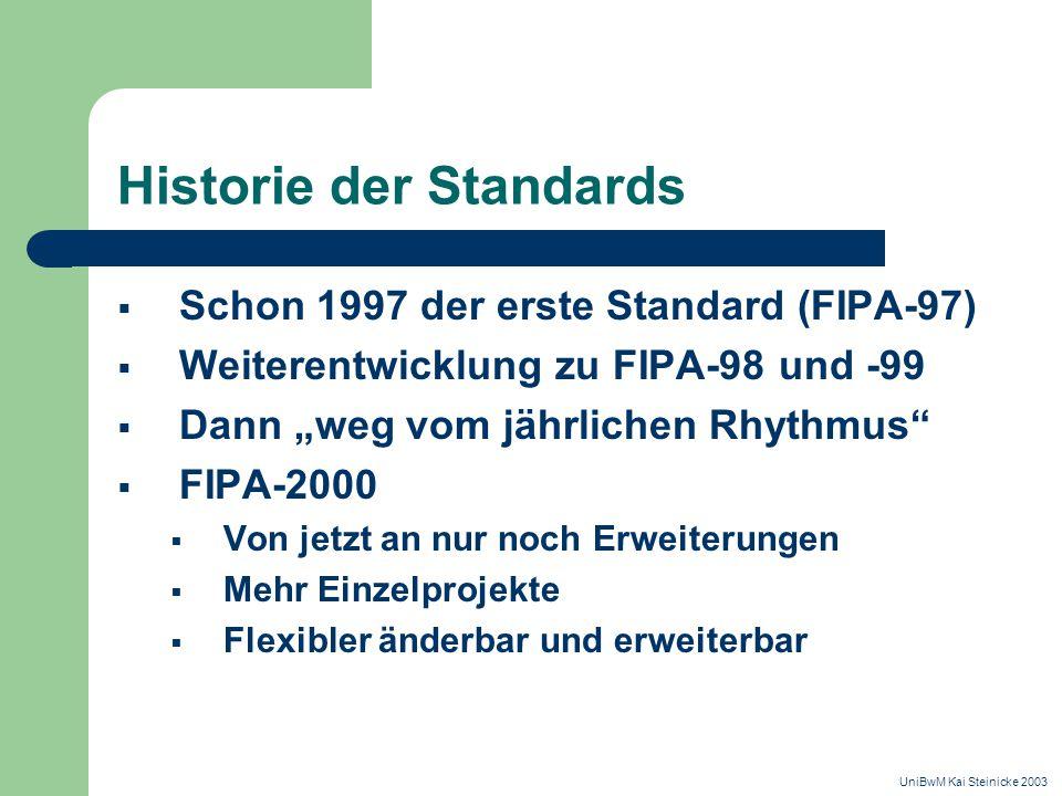 """Historie der Standards  Schon 1997 der erste Standard (FIPA-97)  Weiterentwicklung zu FIPA-98 und -99  Dann """"weg vom jährlichen Rhythmus  FIPA-2000  Von jetzt an nur noch Erweiterungen  Mehr Einzelprojekte  Flexibler änderbar und erweiterbar UniBwM Kai Steinicke 2003"""