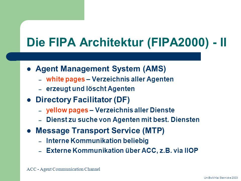 Die FIPA Architektur (FIPA2000) - II Agent Management System (AMS) – white pages – Verzeichnis aller Agenten – erzeugt und löscht Agenten Directory Facilitator (DF) – yellow pages – Verzeichnis aller Dienste – Dienst zu suche von Agenten mit best.
