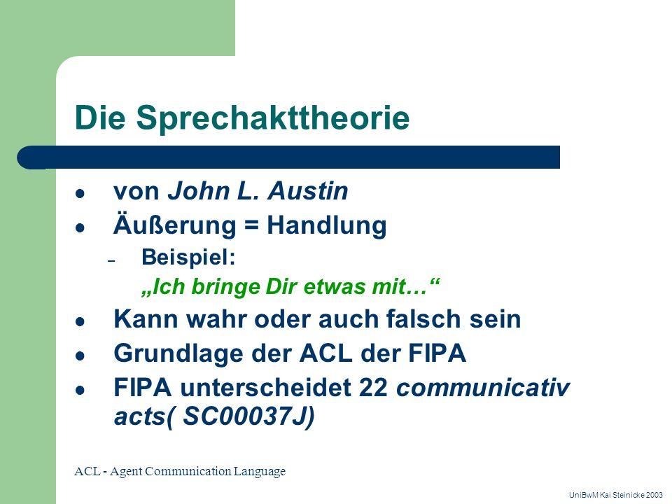 Die Sprechakttheorie UniBwM Kai Steinicke 2003 von John L.