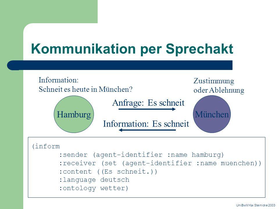 Kommunikation per Sprechakt UniBwM Kai Steinicke 2003 Hamburg München Anfrage: Es schneit Information: Schneit es heute in München.