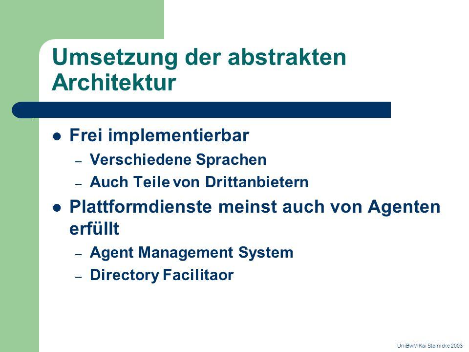 Umsetzung der abstrakten Architektur Frei implementierbar – Verschiedene Sprachen – Auch Teile von Drittanbietern Plattformdienste meinst auch von Agenten erfüllt – Agent Management System – Directory Facilitaor UniBwM Kai Steinicke 2003