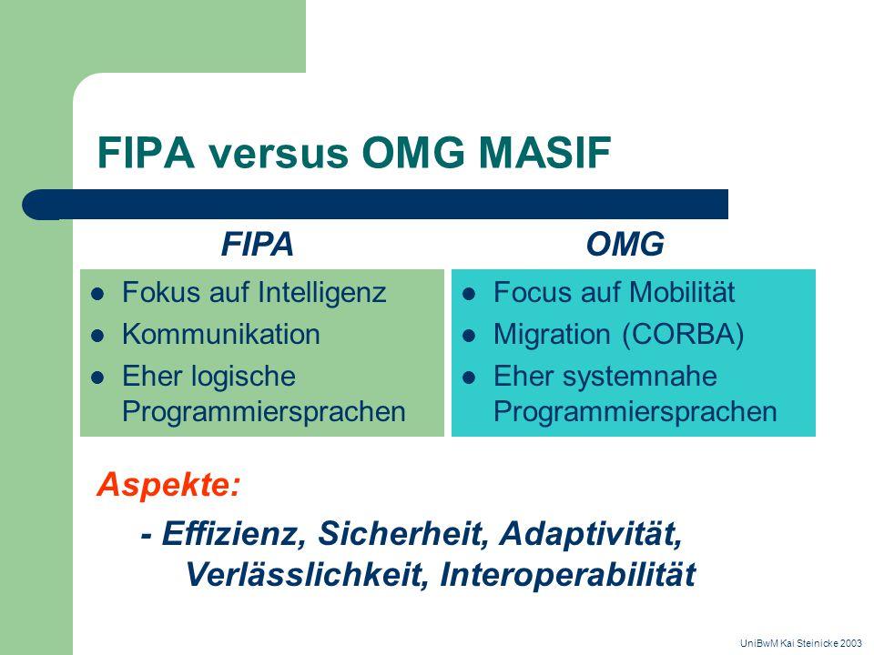 FIPA versus OMG MASIF Fokus auf Intelligenz Kommunikation Eher logische Programmiersprachen Focus auf Mobilität Migration (CORBA) Eher systemnahe Programmiersprachen UniBwM Kai Steinicke 2003 Aspekte: - Effizienz, Sicherheit, Adaptivität, Verlässlichkeit, Interoperabilität FIPAOMG