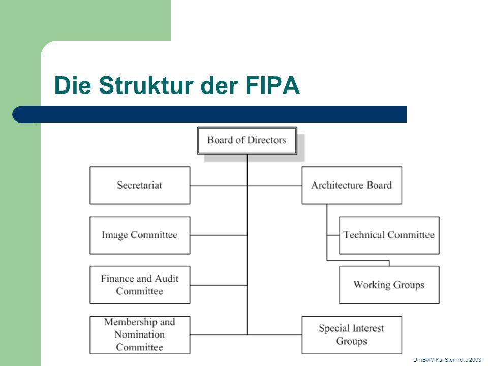 Die Struktur der FIPA UniBwM Kai Steinicke 2003