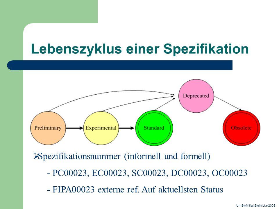 Lebenszyklus einer Spezifikation  Spezifikationsnummer (informell und formell) - PC00023, EC00023, SC00023, DC00023, OC00023 - FIPA00023 externe ref.
