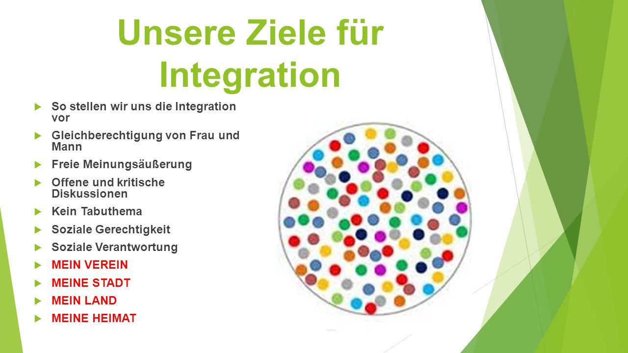 Unsere Ziele für Integration  So stellen wir uns die Integration vor  Gleichberechtigung von Frau und Mann  Freie Meinungsäußerung  Offene und kri