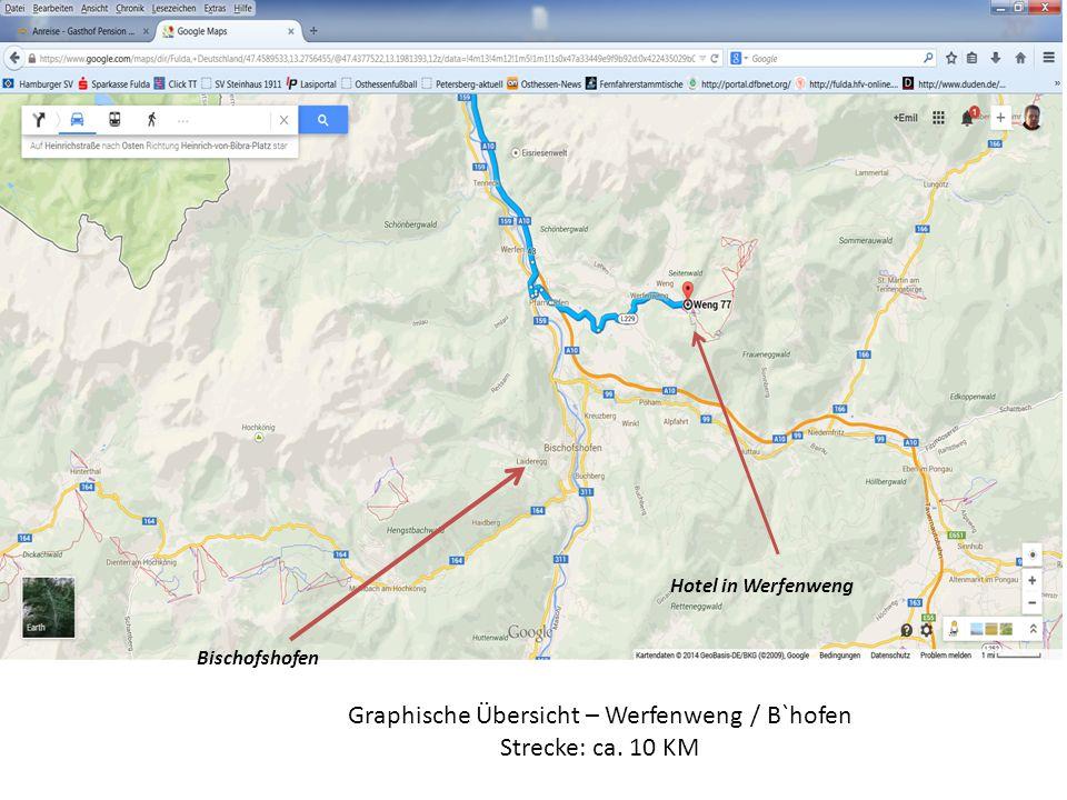 11,9 km - ungefähr 14 Minuten Graphische Übersicht – Werfenweng / B`hofen Strecke: ca.