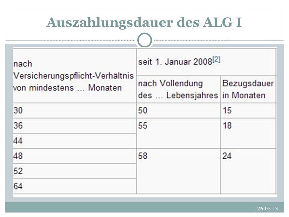 Auszahlungsdauer des ALG I 26.02.13