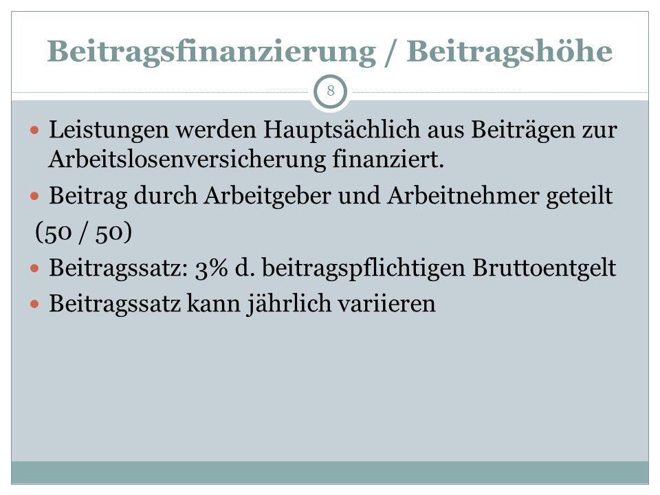 Beitragsfinanzierung / Beitragshöhe 8 Leistungen werden Hauptsächlich aus Beiträgen zur Arbeitslosenversicherung finanziert.