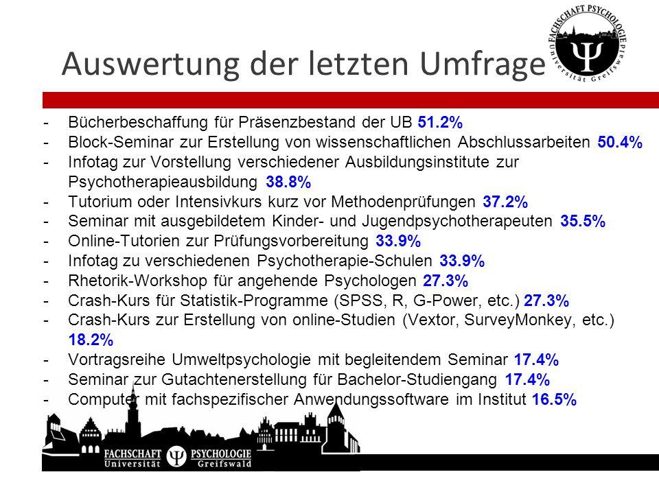 Auswertung der letzten Umfrage -Bücherbeschaffung für Präsenzbestand der UB 51.2% -Block-Seminar zur Erstellung von wissenschaftlichen Abschlussarbeit