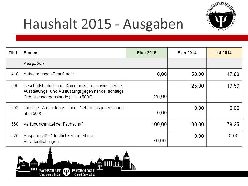 Haushalt 2015 - Ausgaben TitelPostenPlan 2015Plan 2014Ist 2014 Ausgaben 410Aufwendungen Beauftragte 0,00 50.0047.88 500 Geschäftsbedarf und Kommunikat