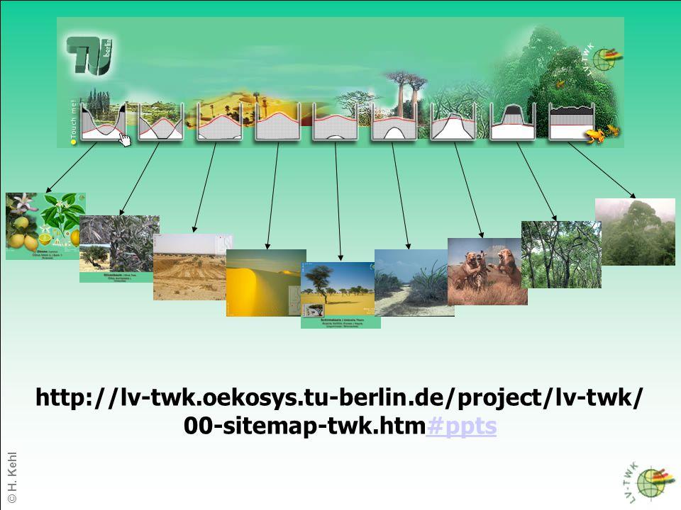 Seminar-Themen SoSe 2010 1.Bewässerungsverfahren in den semiariden bis ariden Suptropen / Tropen – Möglichkeiten und Grenzen.