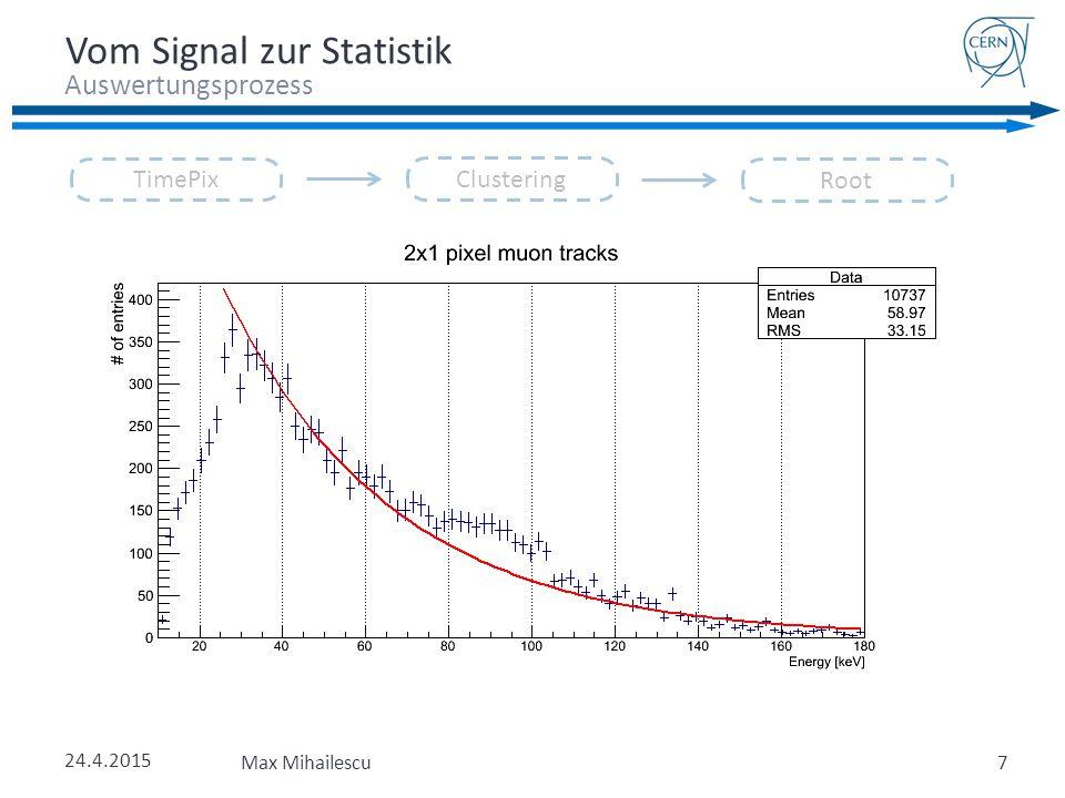 24.4.2015 Max Mihailescu Auswertungsprozess Vom Signal zur Statistik 7 TimePix Clustering Root