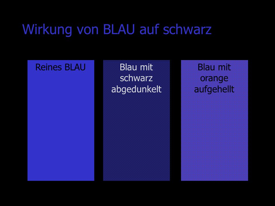 Wirkung von BLAU auf weiss Reines BLAUBlau mit schwarz abgedunkelt Blau mit 50 % orange aufgehellt