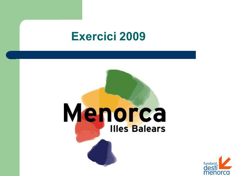 Exercici 2009