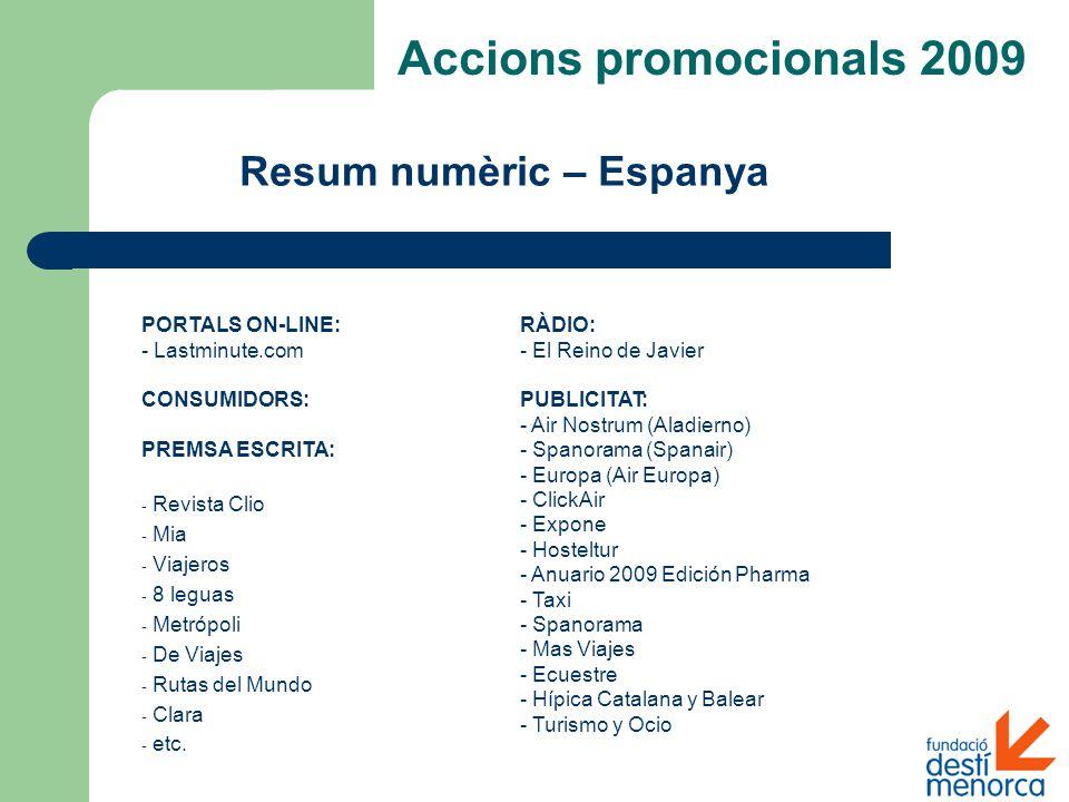 Resum numèric – Espanya Accions promocionals 2009 PORTALS ON-LINE: - Lastminute.com CONSUMIDORS: PREMSA ESCRITA: - Revista Clio - Mia - Viajeros - 8 leguas - Metrópoli - De Viajes - Rutas del Mundo - Clara - etc.