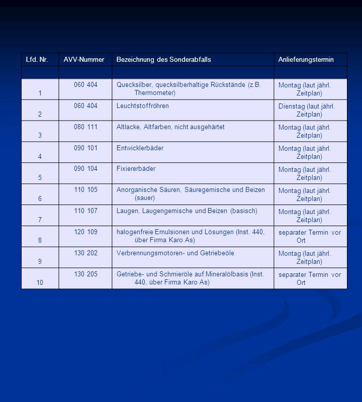 Lfd. Nr.AVV-NummerBezeichnung des SonderabfallsAnlieferungstermin 1 060 404Quecksilber, quecksilberhaltige Rückstände (z.B. Thermometer) Montag (laut
