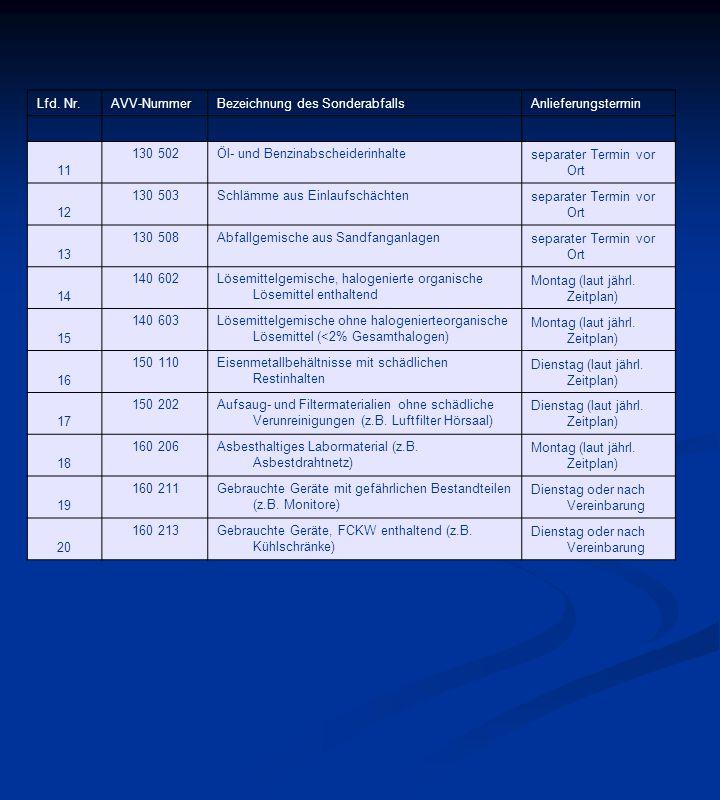 Lfd. Nr.AVV-NummerBezeichnung des SonderabfallsAnlieferungstermin 11 130 502Öl- und Benzinabscheiderinhalte separater Termin vor Ort 12 130 503Schlämm