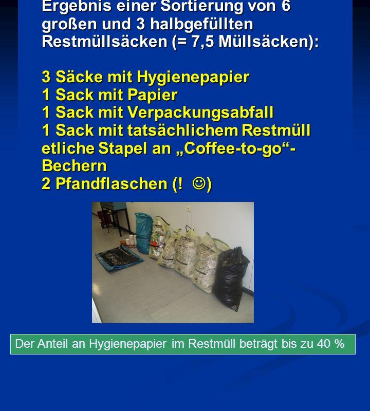 Ergebnis einer Sortierung von 6 großen und 3 halbgefüllten Restmüllsäcken (= 7,5 Müllsäcken): 3 Säcke mit Hygienepapier 1 Sack mit Papier 1 Sack mit V
