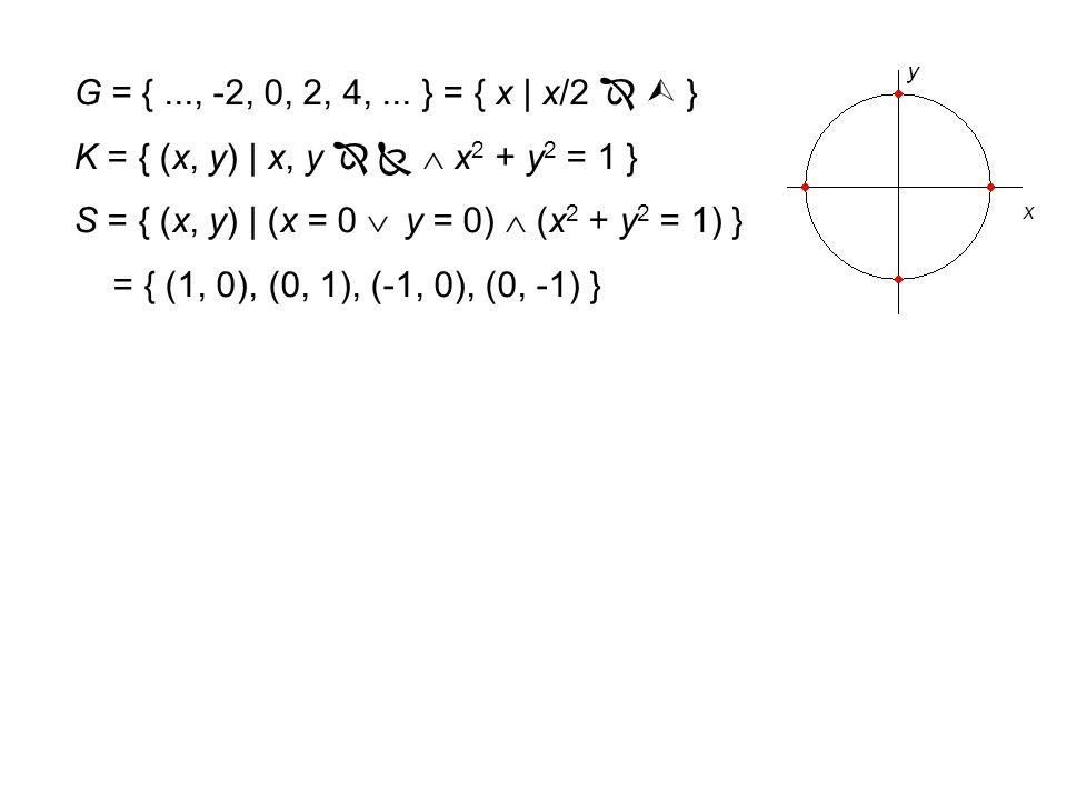 G = {..., -2, 0, 2, 4,... } = { x | x/2   } K = { (x, y) | x, y    x 2 + y 2 = 1 } S = { (x, y) | (x = 0  y = 0)  (x 2 + y 2 = 1) }