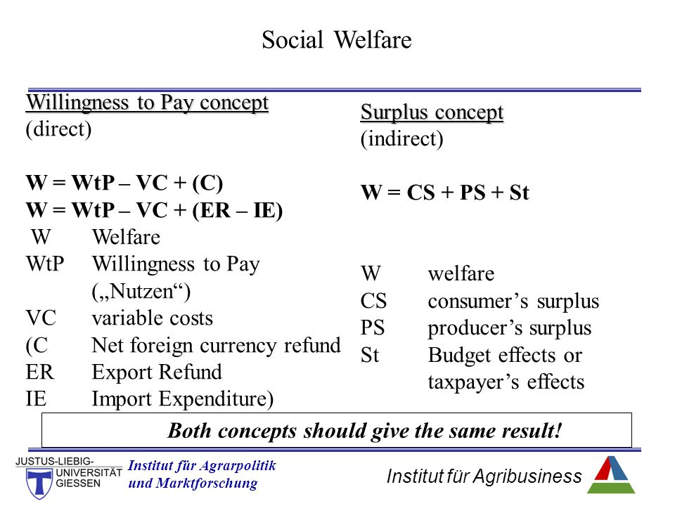 "Institut für Agribusiness Institut für Agrarpolitik und Marktforschung Hannover 14.11.07.ppt Surplus concept (indirect) W = CS + PS + St Wwelfare CSconsumer's surplus PSproducer's surplus StBudget effects or taxpayer's effects Willingness to Pay concept (direct) W = WtP – VC + (C) W = WtP – VC + (ER – IE) WWelfare WtPWillingness to Pay (""Nutzen ) VCvariable costs (CNet foreign currency refund ERExport Refund IEImport Expenditure) Both concepts should give the same result."