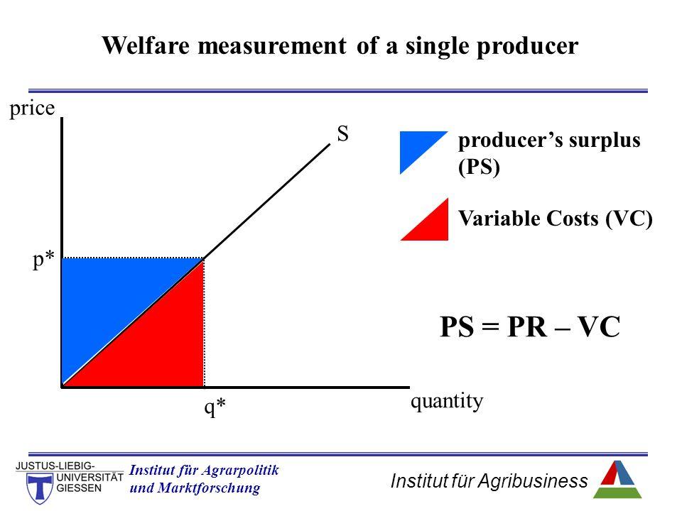 Institut für Agribusiness Institut für Agrarpolitik und Marktforschung Hannover 14.11.07.ppt S p* q* PS = PR – VC quantity price Welfare measurement o