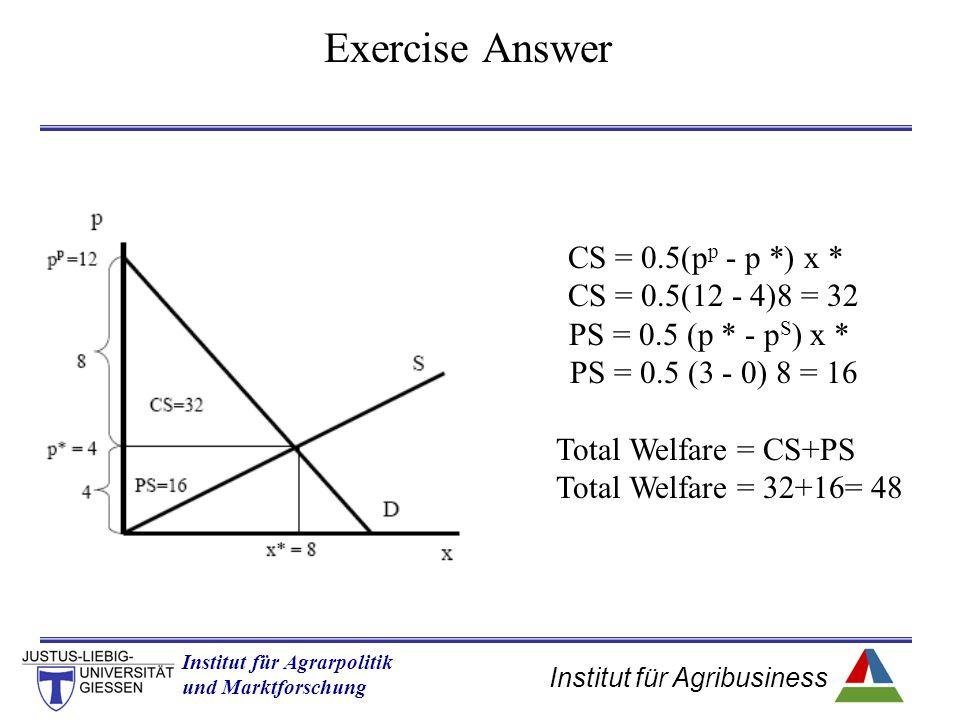 Institut für Agribusiness Institut für Agrarpolitik und Marktforschung Hannover 14.11.07.ppt Exercise Answer CS = 0.5(p p - p *) x * CS = 0.5(12 - 4)8