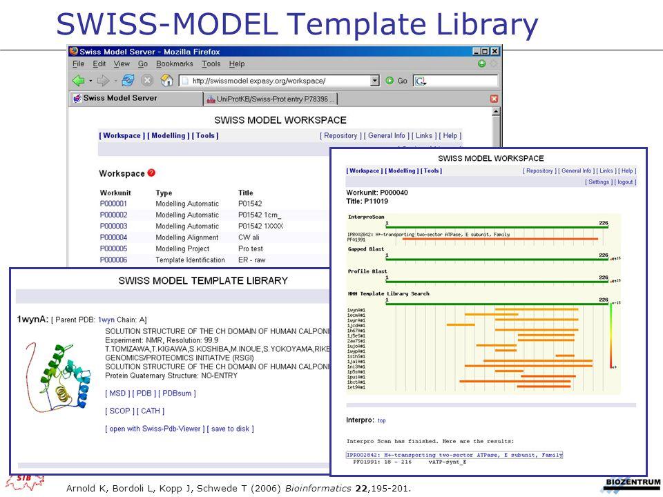 SWISS-MODEL Template Library Arnold K, Bordoli L, Kopp J, Schwede T (2006) Bioinformatics 22,195-201.